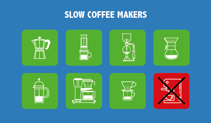 7 verschillende slow coffee makers